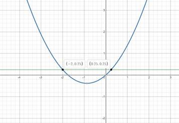 Precalculus: Mathematics for Calculus - 6th Edition, Chapter 1.9, Problem 60E