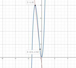 Precalculus: Mathematics for Calculus - 6th Edition, Chapter 1.9, Problem 62E