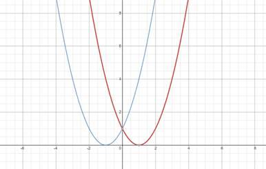 Precalculus: Mathematics for Calculus - 6th Edition, Chapter 1.9, Problem 65E
