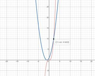 Precalculus: Mathematics for Calculus - 6th Edition, Chapter 1.9, Problem 66E