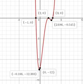 Precalculus: Mathematics for Calculus - 6th Edition, Chapter 1.9, Problem 69E