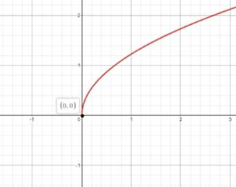 Precalculus: Mathematics for Calculus - 6th Edition, Chapter 1.9, Problem 73E , additional homework tip  1