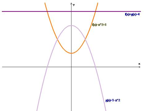Precalculus: Mathematics for Calculus - 6th Edition, Chapter 2, Problem 74RE , additional homework tip  1