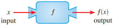 Precalculus: Mathematics for Calculus - 6th Edition, Chapter 2.1, Problem 13E