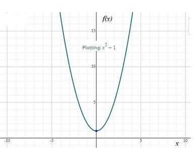 Precalculus: Mathematics for Calculus - 6th Edition, Chapter 2.1, Problem 44E