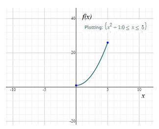 Precalculus: Mathematics for Calculus - 6th Edition, Chapter 2.1, Problem 46E