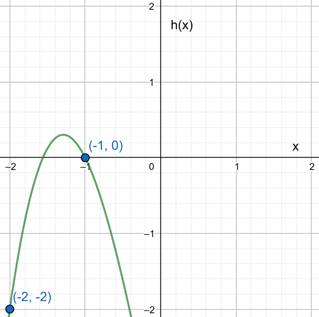 Precalculus: Mathematics for Calculus - 6th Edition, Chapter 2.2, Problem 31E , additional homework tip  1