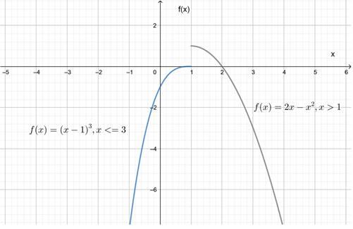 Precalculus: Mathematics for Calculus - 6th Edition, Chapter 2.2, Problem 48E