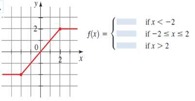 Precalculus: Mathematics for Calculus - 6th Edition, Chapter 2.2, Problem 49E