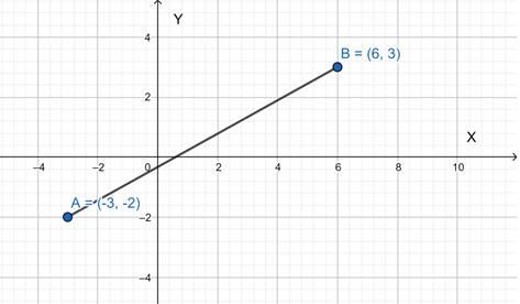 Precalculus: Mathematics for Calculus - 6th Edition, Chapter 2.2, Problem 76E