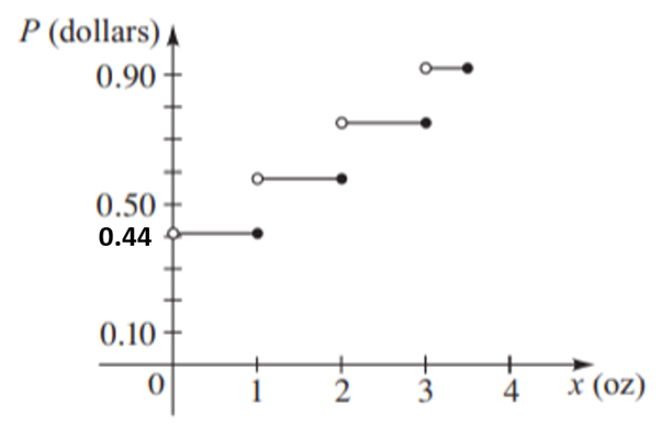 Precalculus: Mathematics for Calculus - 6th Edition, Chapter 2.2, Problem 83E