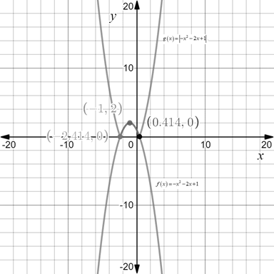 Precalculus: Mathematics for Calculus - 6th Edition, Chapter 2.2, Problem 87E , additional homework tip  3