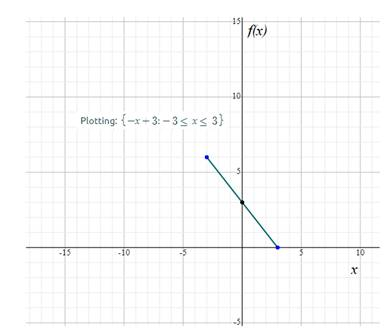 Precalculus: Mathematics for Calculus - 6th Edition, Chapter 2.2, Problem 9E , additional homework tip  1