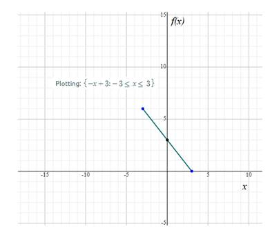 Precalculus: Mathematics for Calculus - 6th Edition, Chapter 2.2, Problem 9E , additional homework tip  2