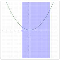 Precalculus: Mathematics for Calculus - 6th Edition, Chapter 2.3, Problem 12E , additional homework tip  2