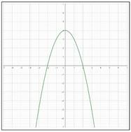 Precalculus: Mathematics for Calculus - 6th Edition, Chapter 2.3, Problem 13E , additional homework tip  1