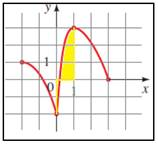 Precalculus: Mathematics for Calculus - 6th Edition, Chapter 2.3, Problem 20E , additional homework tip  2