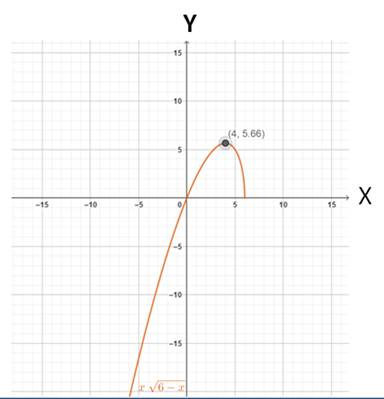 Precalculus: Mathematics for Calculus - 6th Edition, Chapter 2.3, Problem 39E , additional homework tip  2