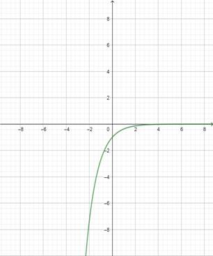 Precalculus: Mathematics for Calculus - 6th Edition, Chapter 2.3, Problem 56E , additional homework tip  3