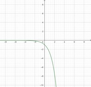 Precalculus: Mathematics for Calculus - 6th Edition, Chapter 2.3, Problem 56E , additional homework tip  4