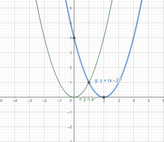 Precalculus: Mathematics for Calculus - 6th Edition, Chapter 2.5, Problem 55E