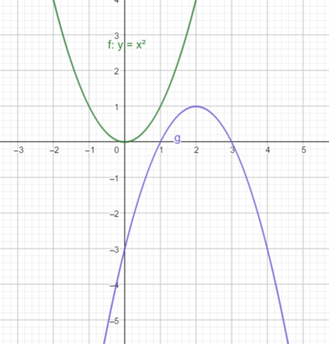 Precalculus: Mathematics for Calculus - 6th Edition, Chapter 2.5, Problem 60E