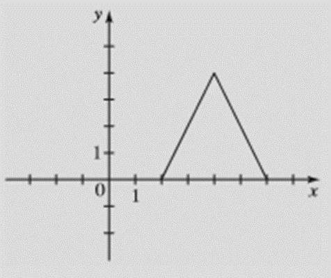 Precalculus: Mathematics for Calculus - 6th Edition, Chapter 2.5, Problem 63E , additional homework tip  2
