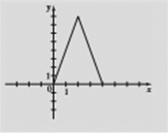 Precalculus: Mathematics for Calculus - 6th Edition, Chapter 2.5, Problem 63E , additional homework tip  6