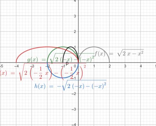 Precalculus: Mathematics for Calculus - 6th Edition, Chapter 2.5, Problem 74E