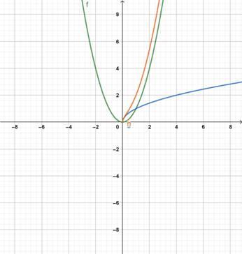 Precalculus: Mathematics for Calculus - 6th Edition, Chapter 2.6, Problem 18E