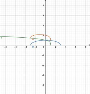 Precalculus: Mathematics for Calculus - 6th Edition, Chapter 2.6, Problem 20E