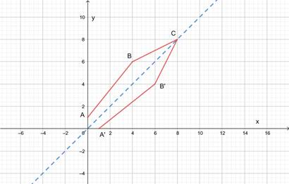 Precalculus: Mathematics for Calculus - 6th Edition, Chapter 2.7, Problem 80E , additional homework tip  1