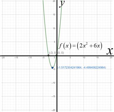 Precalculus: Mathematics for Calculus - 6th Edition, Chapter 3.1, Problem 11E