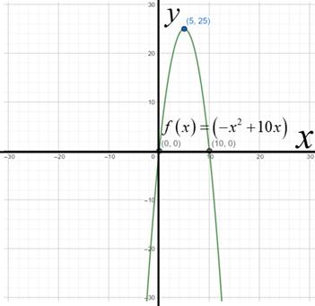 Precalculus: Mathematics for Calculus - 6th Edition, Chapter 3.1, Problem 12E