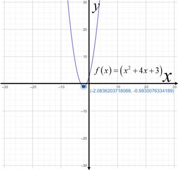 Precalculus: Mathematics for Calculus - 6th Edition, Chapter 3.1, Problem 13E