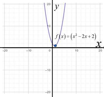 Precalculus: Mathematics for Calculus - 6th Edition, Chapter 3.1, Problem 14E