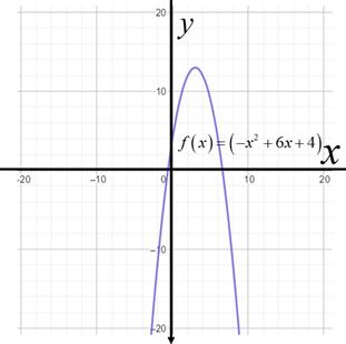 Precalculus: Mathematics for Calculus - 6th Edition, Chapter 3.1, Problem 15E