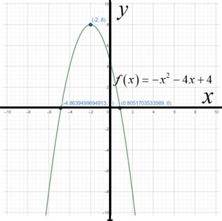 Precalculus: Mathematics for Calculus - 6th Edition, Chapter 3.1, Problem 16E