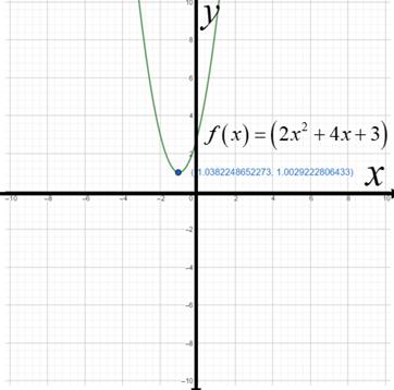 Precalculus: Mathematics for Calculus - 6th Edition, Chapter 3.1, Problem 17E