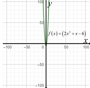 Precalculus: Mathematics for Calculus - 6th Edition, Chapter 3.1, Problem 20E