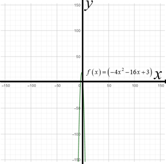 Precalculus: Mathematics for Calculus - 6th Edition, Chapter 3.1, Problem 21E