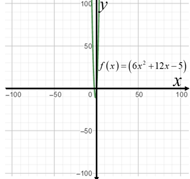 Precalculus: Mathematics for Calculus - 6th Edition, Chapter 3.1, Problem 22E