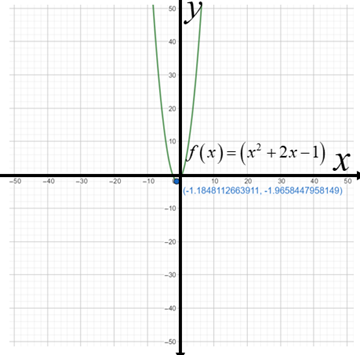 Precalculus: Mathematics for Calculus - 6th Edition, Chapter 3.1, Problem 23E