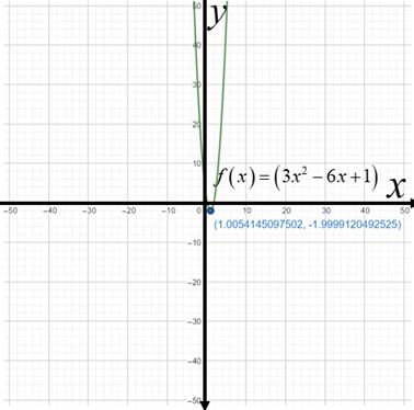 Precalculus: Mathematics for Calculus - 6th Edition, Chapter 3.1, Problem 25E