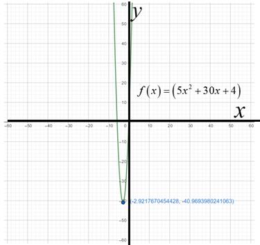 Precalculus: Mathematics for Calculus - 6th Edition, Chapter 3.1, Problem 26E