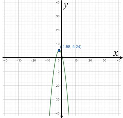 Precalculus: Mathematics for Calculus - 6th Edition, Chapter 3.1, Problem 27E