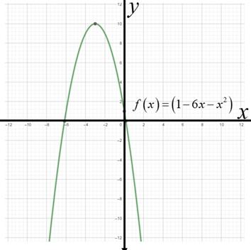Precalculus: Mathematics for Calculus - 6th Edition, Chapter 3.1, Problem 28E