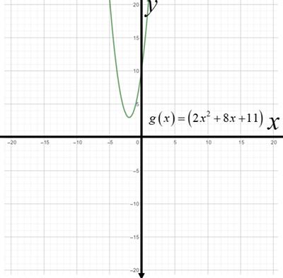 Precalculus: Mathematics for Calculus - 6th Edition, Chapter 3.1, Problem 30E