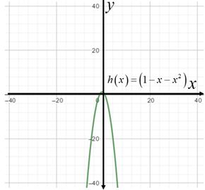 Precalculus: Mathematics for Calculus - 6th Edition, Chapter 3.1, Problem 31E