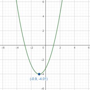 Precalculus: Mathematics for Calculus - 6th Edition, Chapter 3.1, Problem 49E